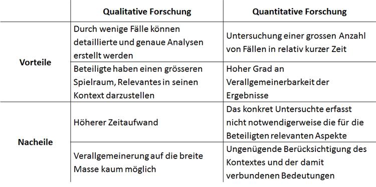 Qualitative sozialforschung methoden ghostwriter notes 4 6 2 ipa