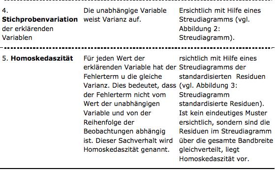 Einfache Regression Tabelle 2