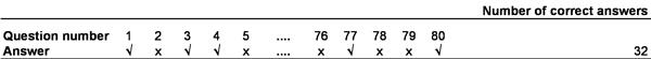 Tabelle 1: Beispieldaten