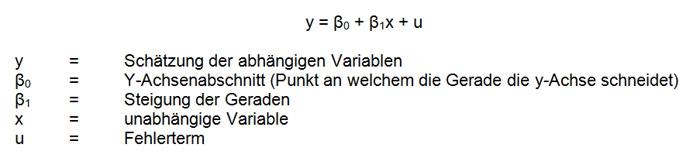 einfache-regression-gleichung1