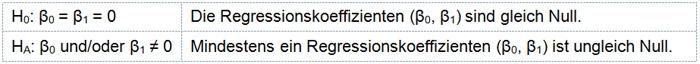 einfache-regression-tab1