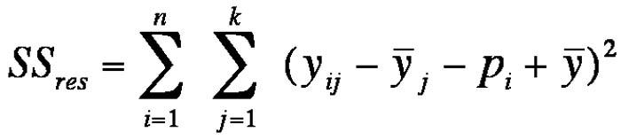Abbildung 10: Gleichung der die Residualstreuung