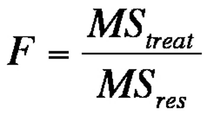 Abbildung 11: Berechnung der Teststatistik