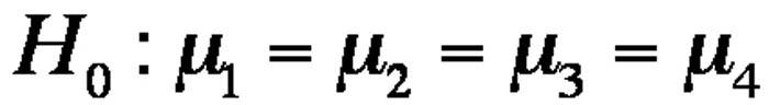 Abbildung 2: Nullhypothese der Varianzanalyse mit Messwiederholung mit vier Messzeitpunkten
