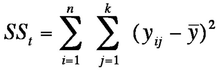 Abbildung 5: Gesamtstreuung (komplette Formel)