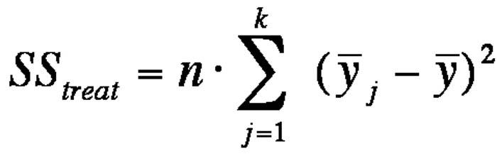 Abbildung 9: Gleichung der die Treatmentstreuung