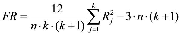 Abbildung 2: Berechnung der Teststatistik H
