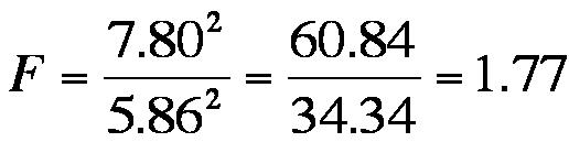 Abbildung 3: Berechnung des F-Wertes im vorliegenden Beispiel