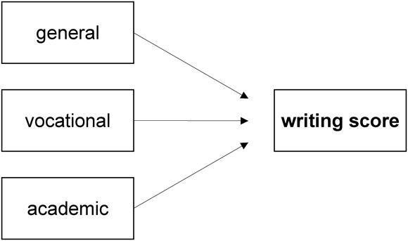 Abbildung 1: Beispielmodell