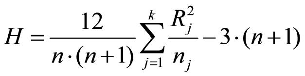 Abbildung 3: Berechnung der Teststatistik H (ohne Bindungen)