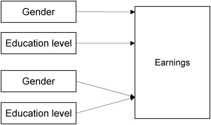 Abbildung 1: Schematische Darstellung