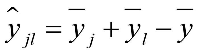 Abbildung 11: Berechnung des Schätzwertes