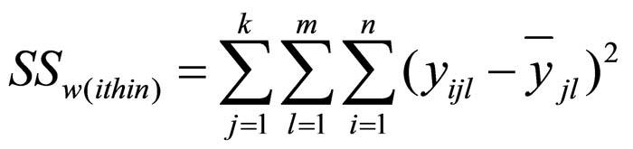 Abbildung 12: Gleichung der Streuung innerhalb der Gruppen