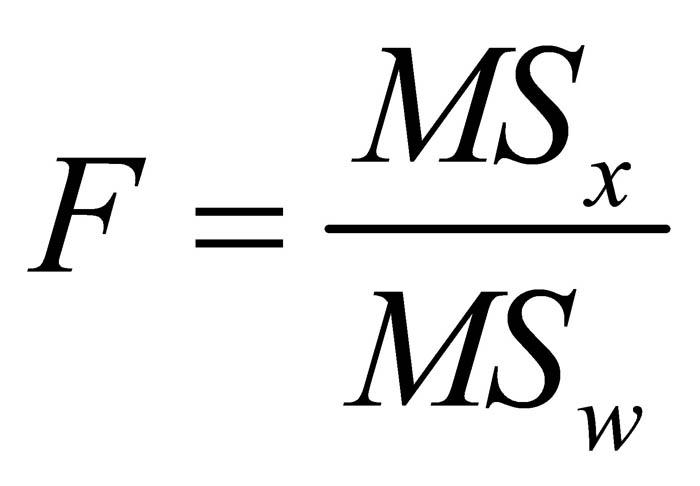 Abbildung 13: Berechnung der Teststatistik