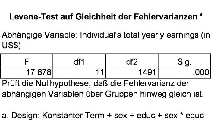 Abbildung 14: Levene-Test auf Varianzhomogenität