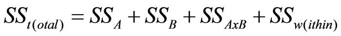 Abbildung 6: Berechnung der Gesamtstreuung
