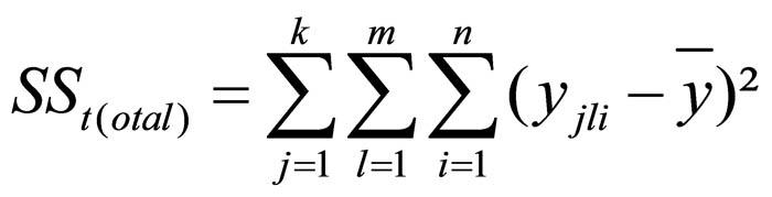 Abbildung 7: Gleichung der Gesamtstreuung (komplette Formel)
