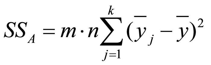 Abbildung 8: Gleichung der Streuung des ersten Faktors