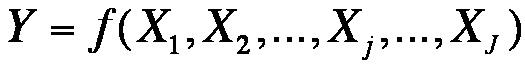 Abbildung 1: Abhängige Variable wird von mehreren Faktoren beeinflusst