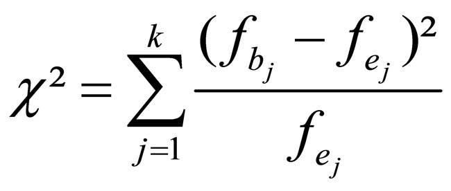 Abbildung 4: Berechnung der Chi-Quadrat-Teststatistik
