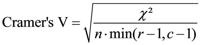 Abbildung 5: Berechnung des Koeffizienten Cramer's V
